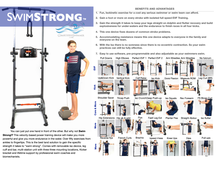 SwimStrong with lots of images